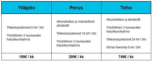 Personal Trainer Klaukkala